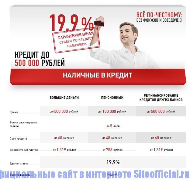 Официальный сайт Хоум Кредит Банк - Оформление кредитов