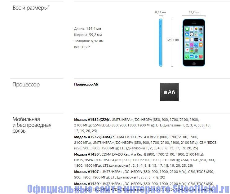 Официальный сайт Эпл - Технические характеристики