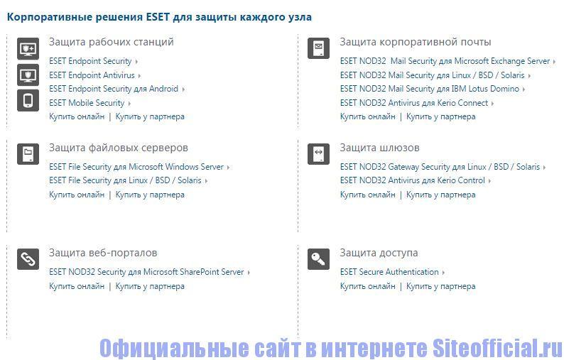 Официальный сайт НОД32 - Корпоративные решения ESET