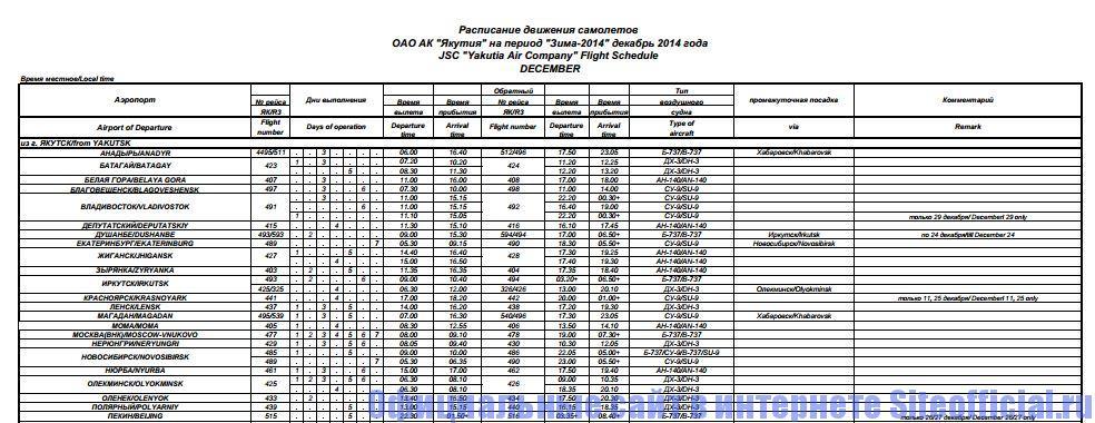 Официальный сайт авиакомпании Якутия - Расписание движения самолётов