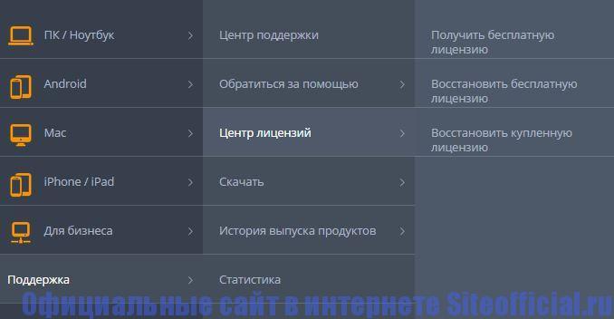 """Официальный сайт Аваст - Вкладка """"Центр лицензий"""""""