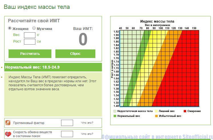 Индекс массы тела на официальном сайте Гербалайф