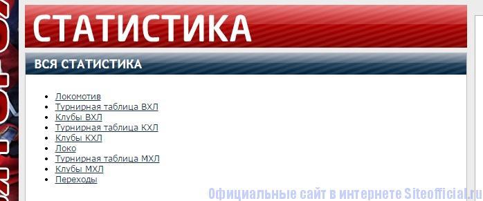 Локомотив Ярославль официальный сайт - Статистика