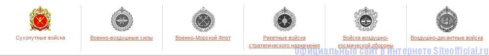 Министерство обороны РФ официальный сайт - Войска