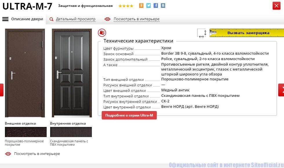 Двери Торекс официальный сайт - Подробное описание