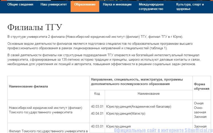 ТГУ официальный сайт - Филиалы