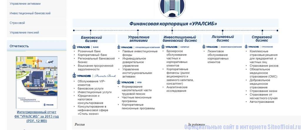 Уралсиб официальный сайт - Бизнес
