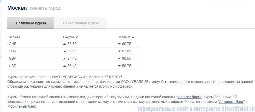 Уралсиб официальный сайт - Курсы валют