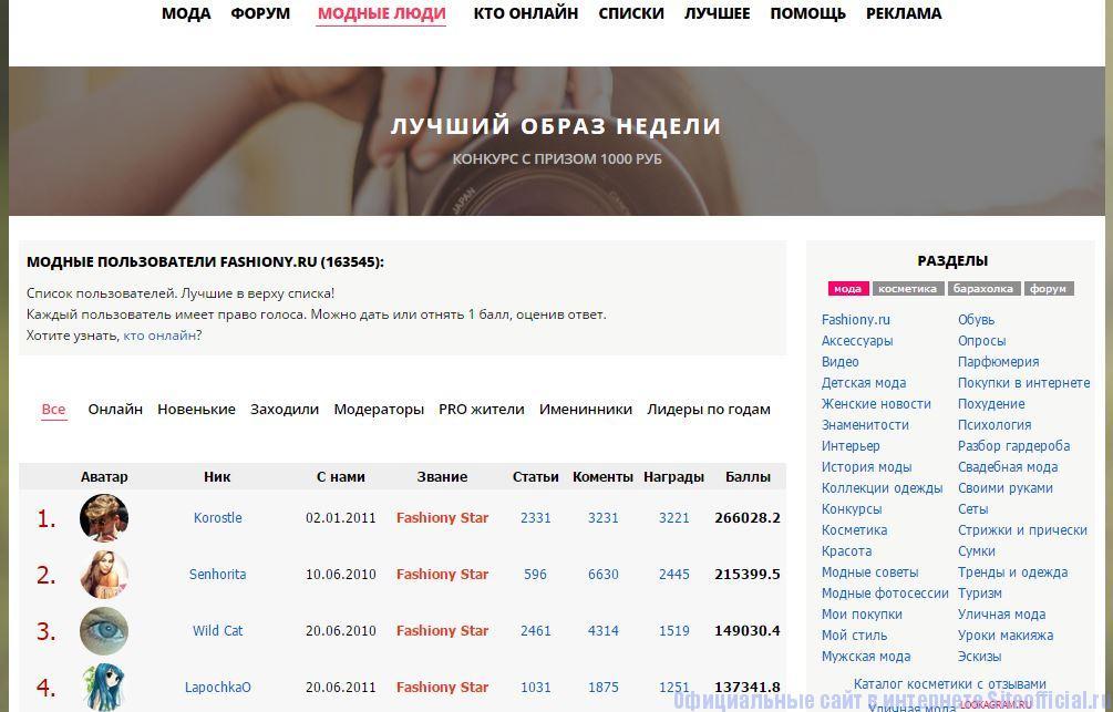 """Фешиони.ру - Вкладка """"Модные люди"""""""