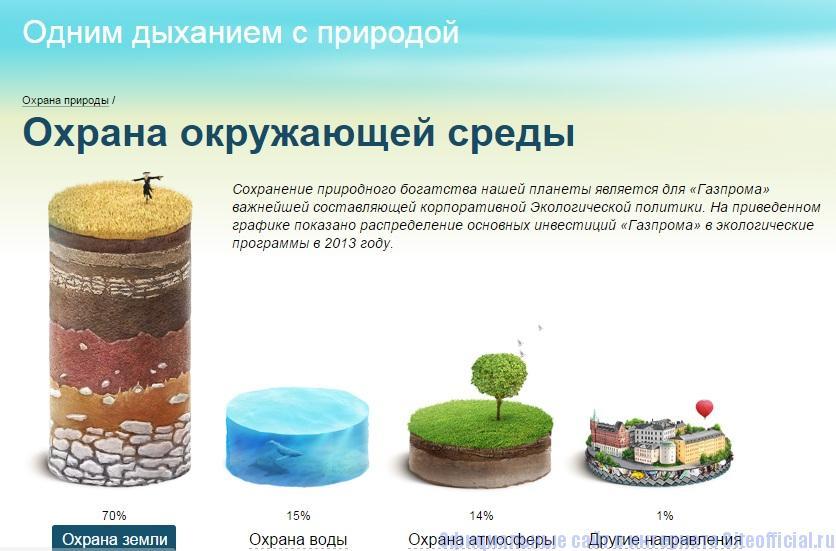 Газпром официальный сайт - Охрана природы