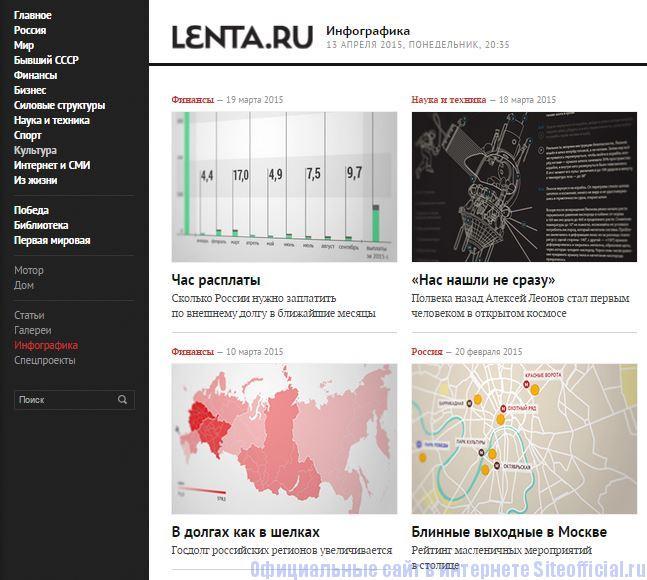 """Лента.ру - Вкладка """"Инфографика"""""""