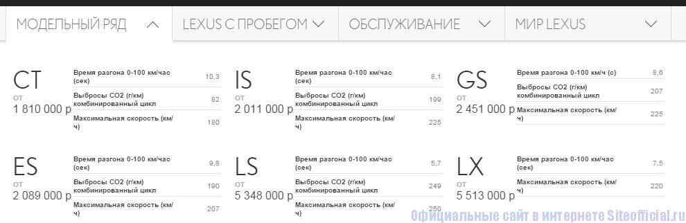 Лексус официальный сайт - Технические характеристики