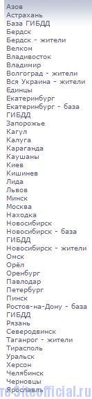 Номер.орг - Список городов