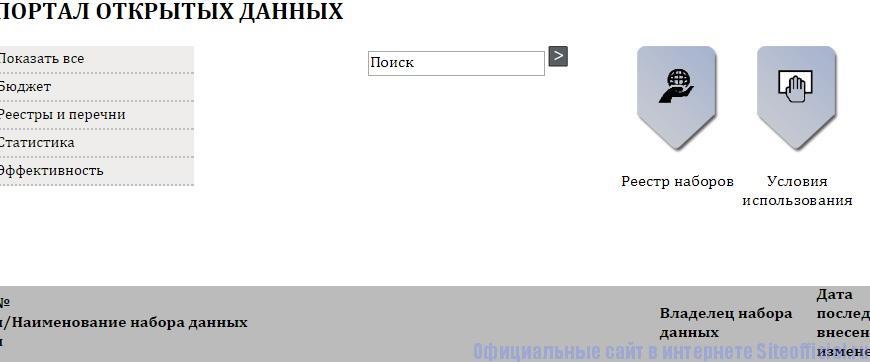 Росприроднадзор официальный сайт - Открытые данные