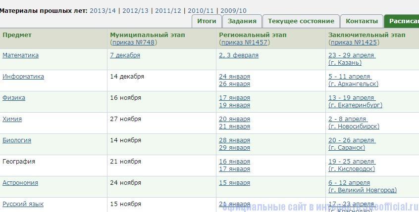 Всероссийская олимпиада школьников официальный сайт - Расписание олимпиад