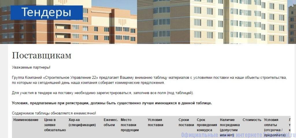 Официальный сайт СУ 22 - Информация инвесторам