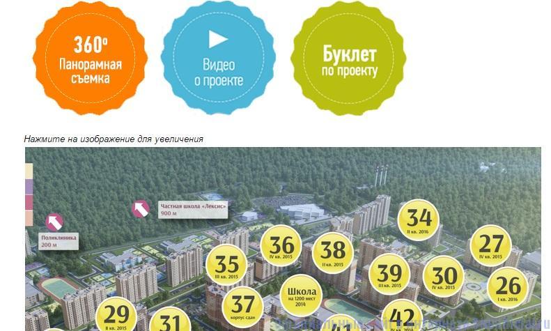 Официальный сайт СУ 22 - Корпуса в продаже