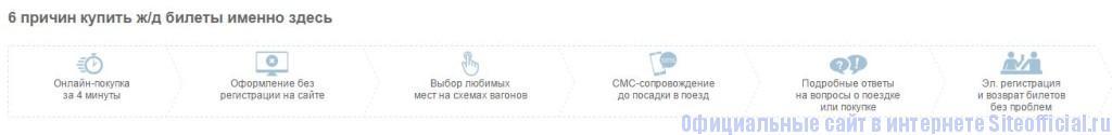 Туту ж/д билеты официальный сайт - Информация