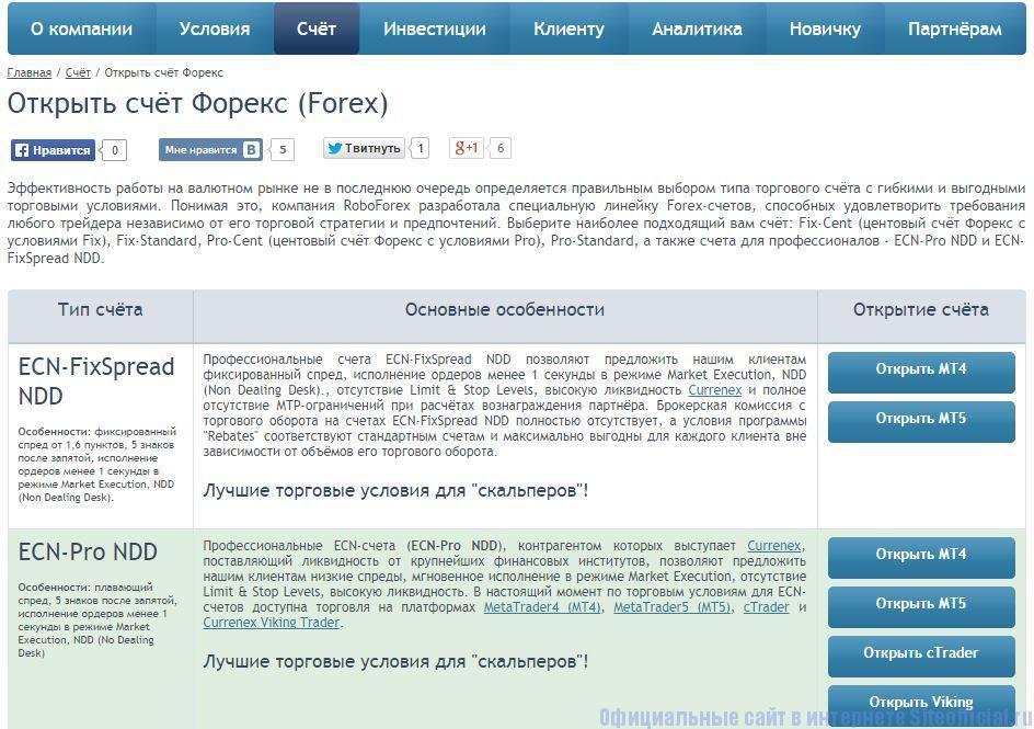"""Робофорекс официальный сайт - Вкладка """"Счёт"""""""