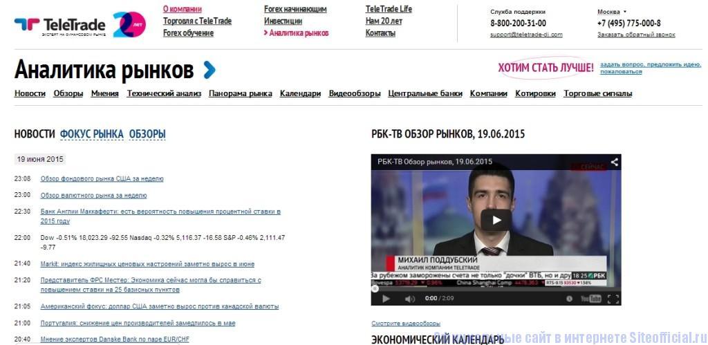 """ТелеТрейд официальный сайт - Вкладка """"Аналитика рынков"""""""