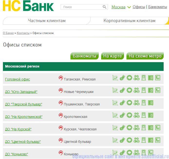 """НС Банк официальный сайт - Вкладка """"Офисы"""""""