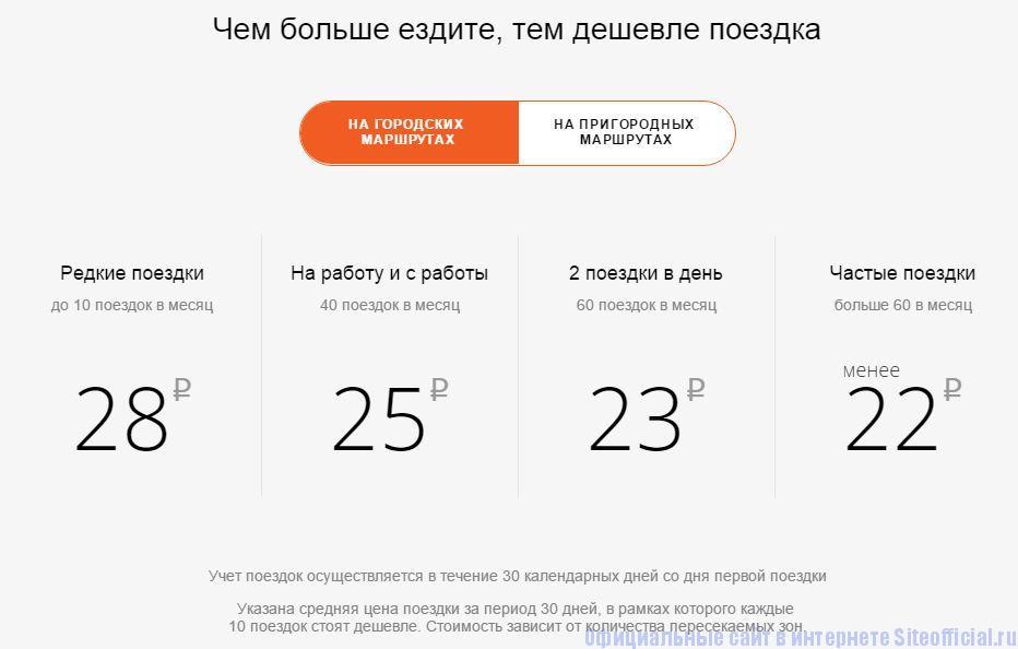 Стрелка карта официальный сайт - Вкладки