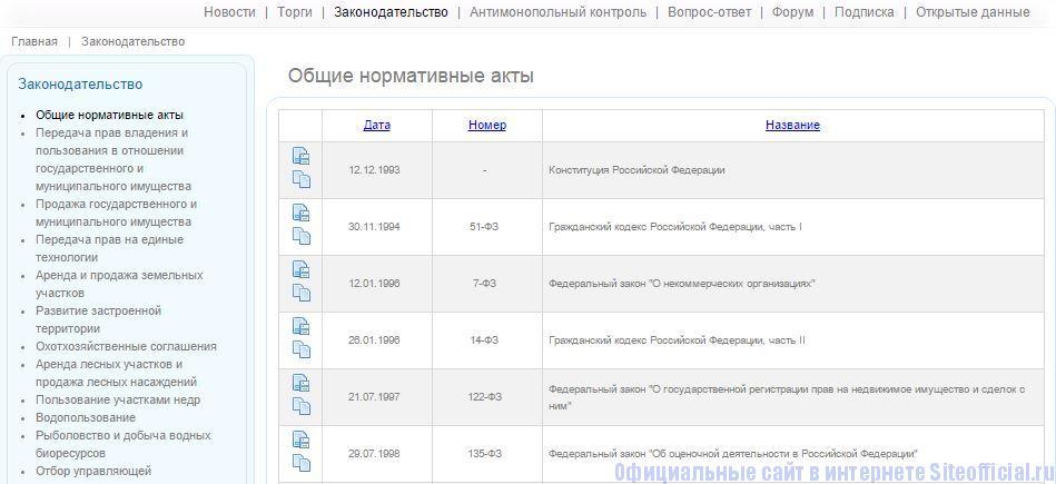 """Торги Гов ру официальный сайт - Вкладка """"Законодательство"""""""
