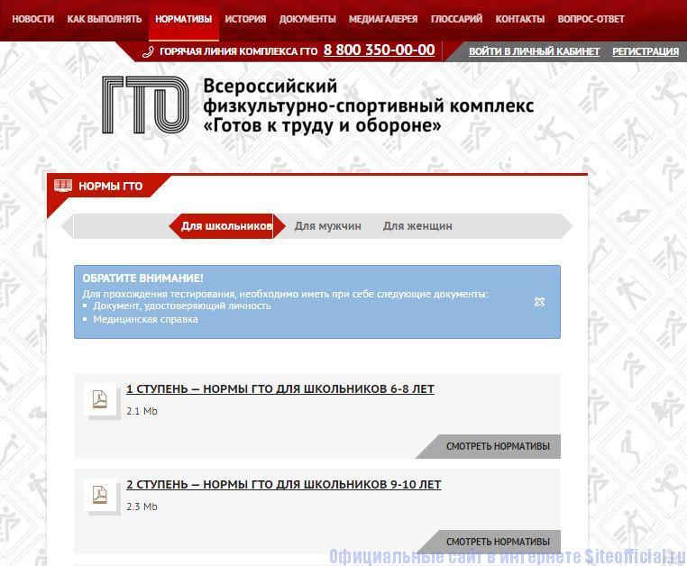 "ГТО официальный сайт - Вкладка ""Нормативы"""