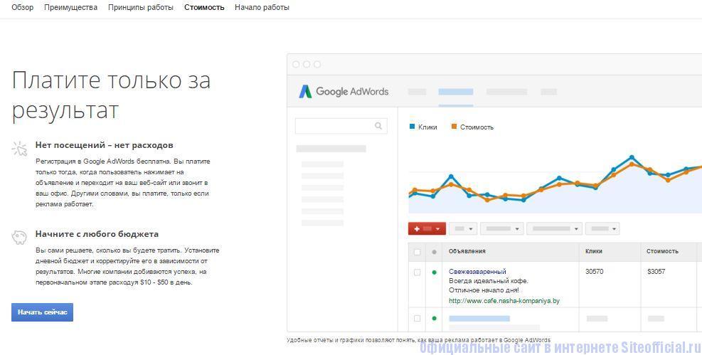 """Гугл Адвордс - Вкладка """"Стоимость"""""""
