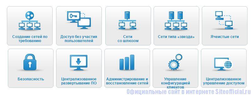 Официальный сайт Hamachi - Вкладки