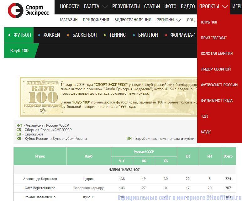 """Спорт-Экспресс - Вкладка """"Проекты"""""""