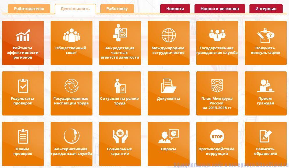 Федеральная служба по труду и занятости РФ официальный сайт - Вкладки