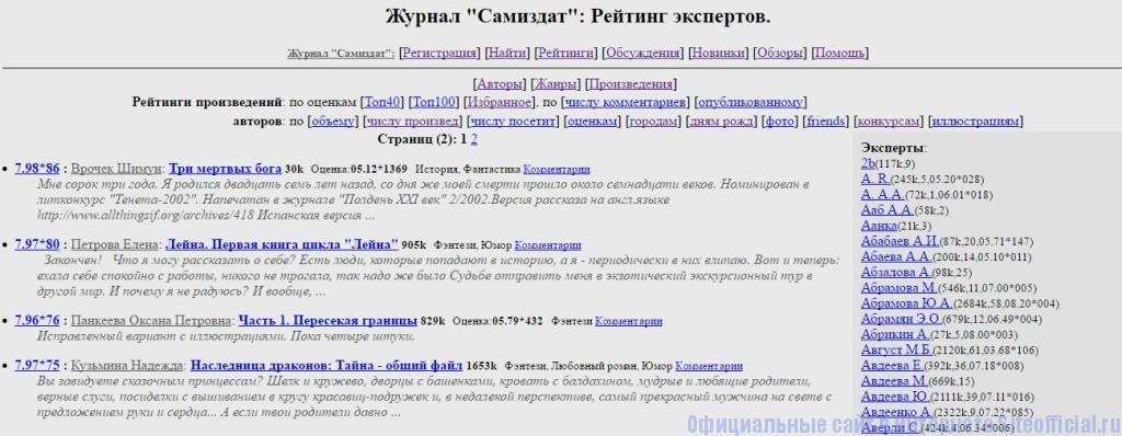 """Самиздат - Вкладка """"Рейтинги"""""""