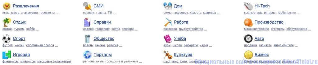Яндекс.Каталог - Вкладки