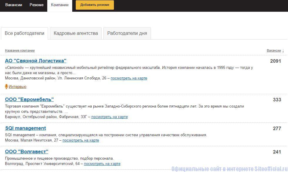"""Зарплата ру - Вкладка """"Компании"""""""