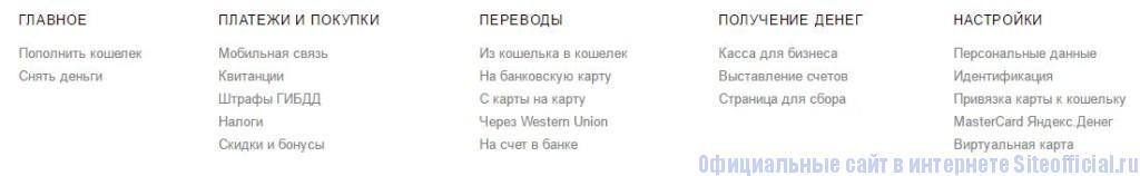 Яндекс.Деньги - Вкладки