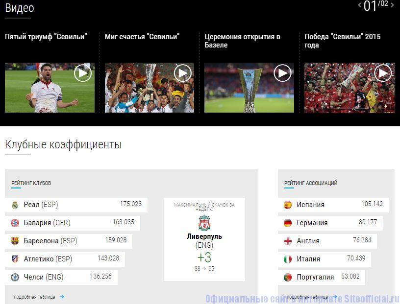 Официальный сайт Чемпионата Европы по футболу 2016 - Вкладки