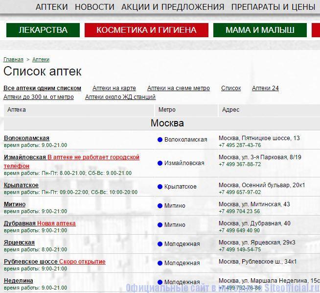 """Столичка официальный сайт - Вкладка """"Аптеки"""""""