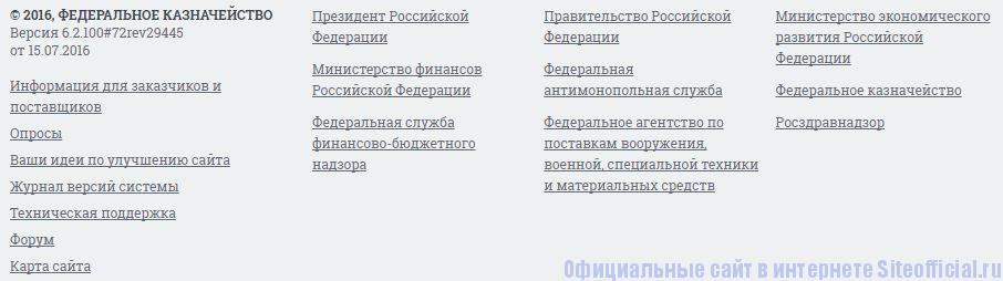Гос закупки ру официальный сайт - Вкладки