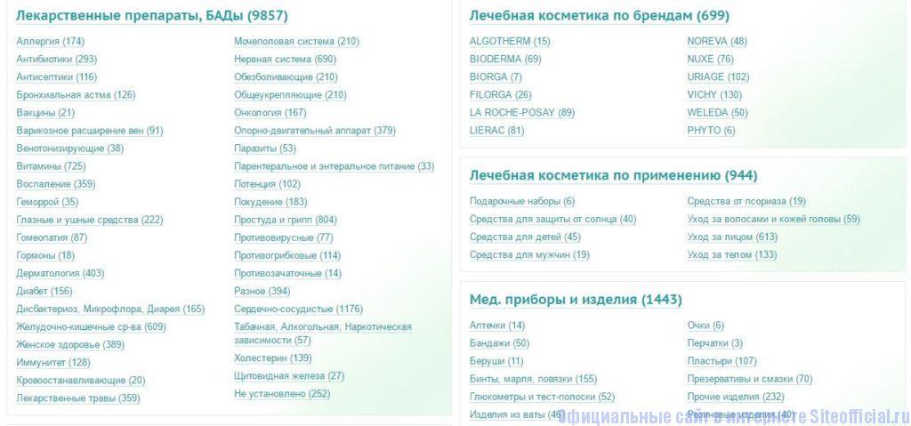 Здоров ру аптека официальный сайт - Вкладки