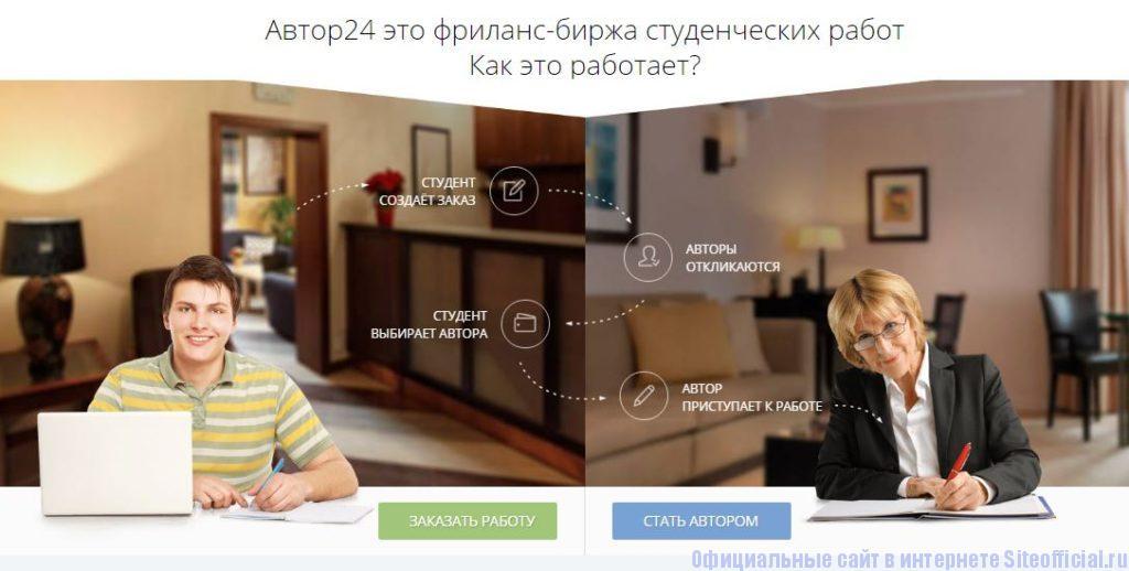 Автор 24 ру официальный сайт - Вкладки