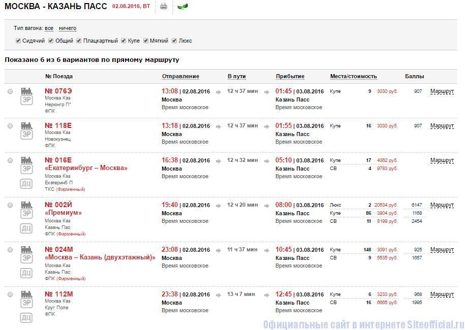 Как купить ЖД билеты на официальном сайте РЖД - Список поездов