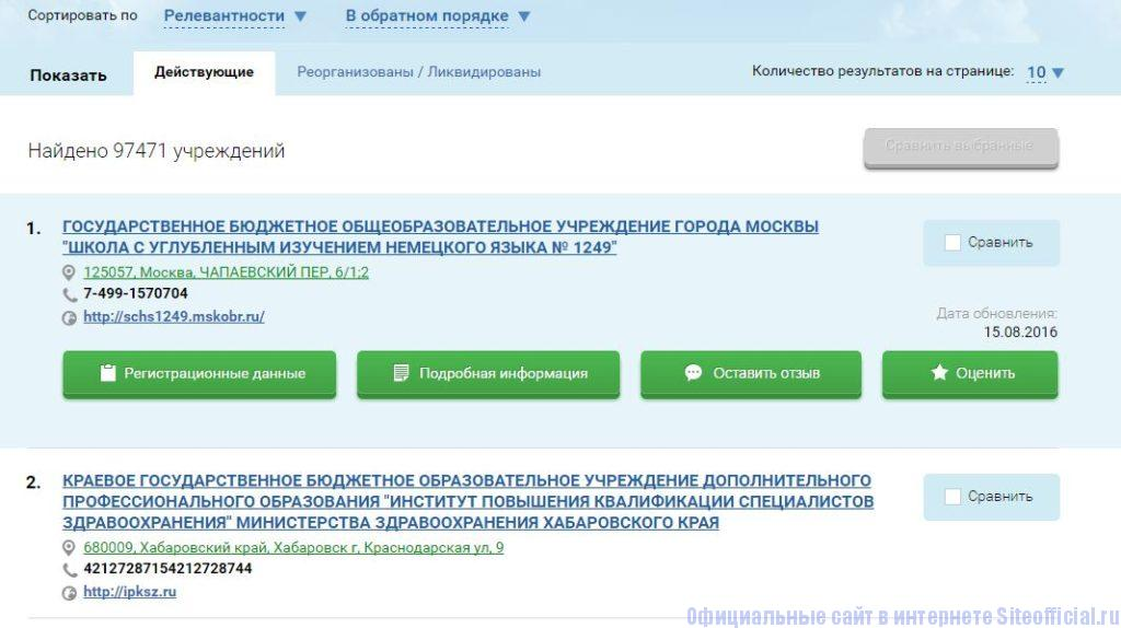Бус гов ру официальный сайт - Список учреждений