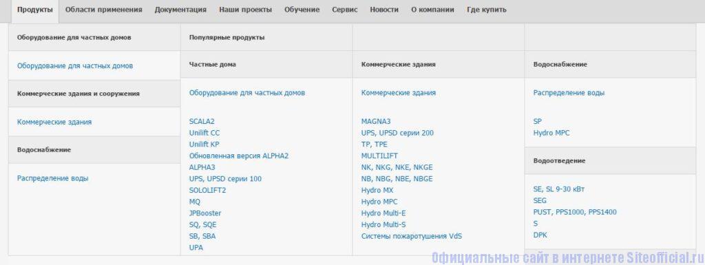 """Официальный сайт Грундфос - Вкладка """"Продукты"""""""