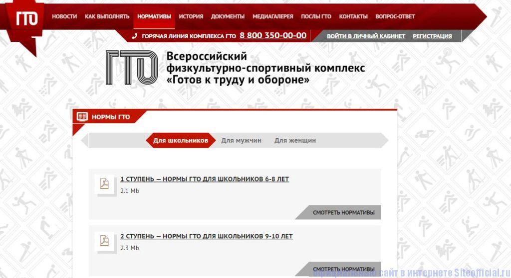 "ГТО ру официальный сайт - Вкладка ""Нормативы"""