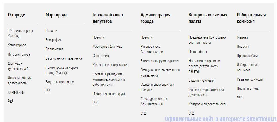 Вкладки на официальном сайте Улан-Удэ