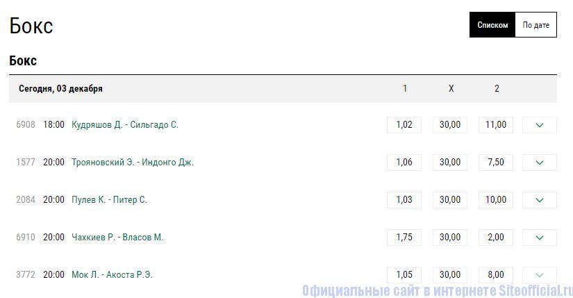 Коэффициенты на официальном сайте букмекерской конторы Лига ставок
