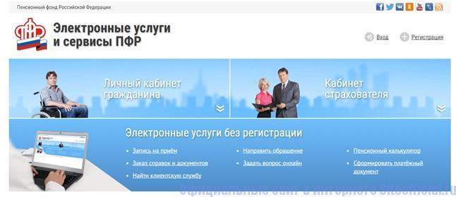 Личные кабинеты пенсионного фонда России