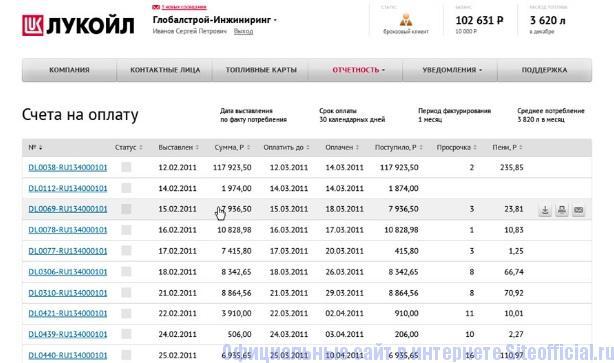 Счета на оплату в личном кабинете Лукойл