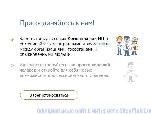 Процесс регистрации в личном кабинете СБИС